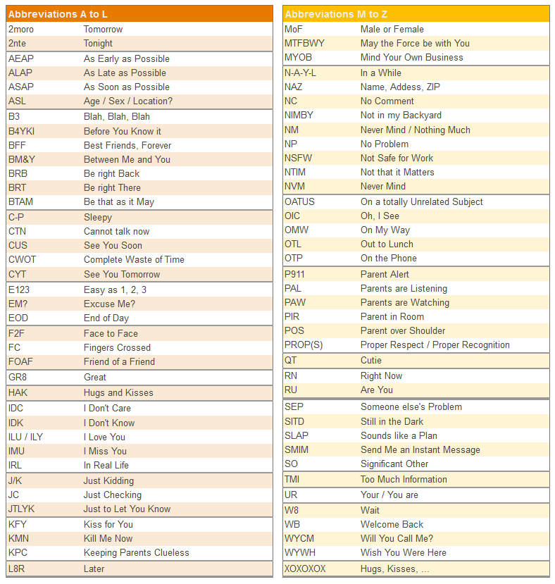 A guide to australian healthcare acronyms and abbreviations pdf